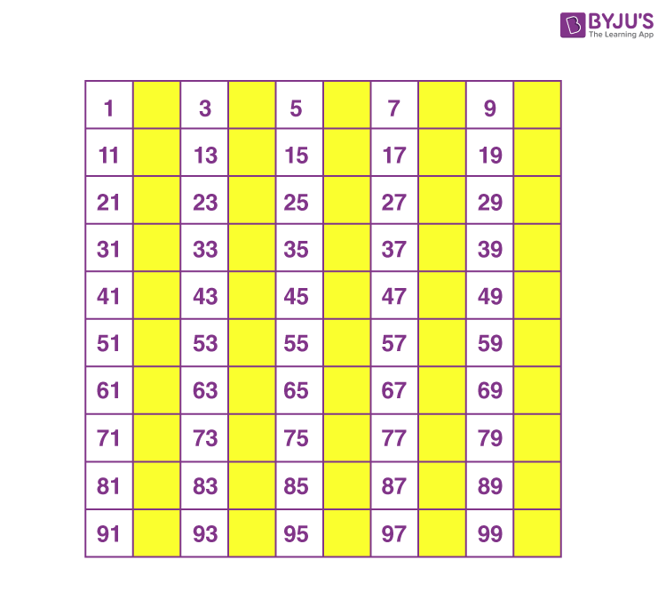 Number chart pattern 2