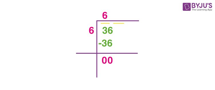 Square root of 36