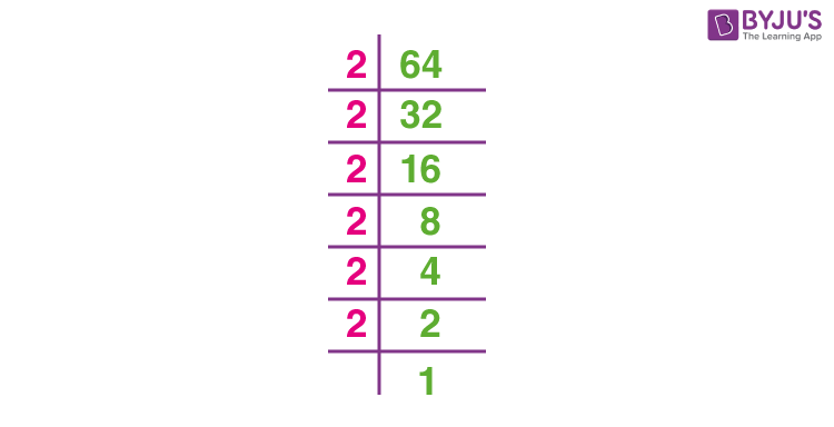 Square root of 64 by prime factors