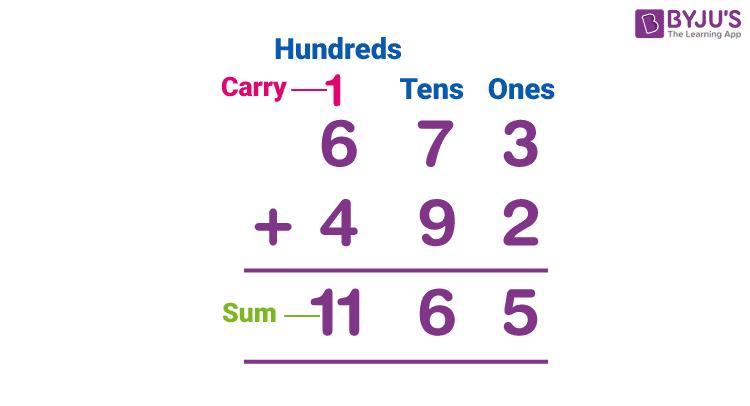 Sum of three digit numbers