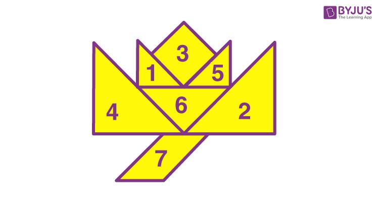 Tangram shape