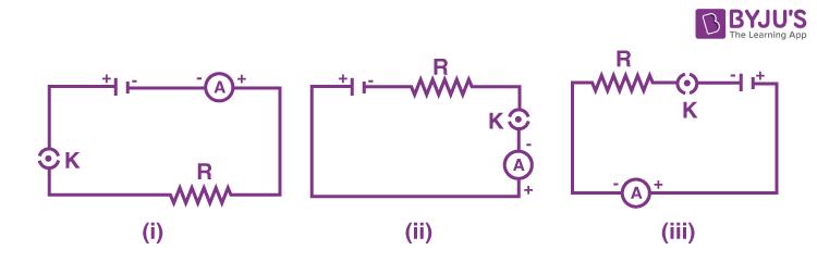 A cell a resistor a key and an ammeter arrangement