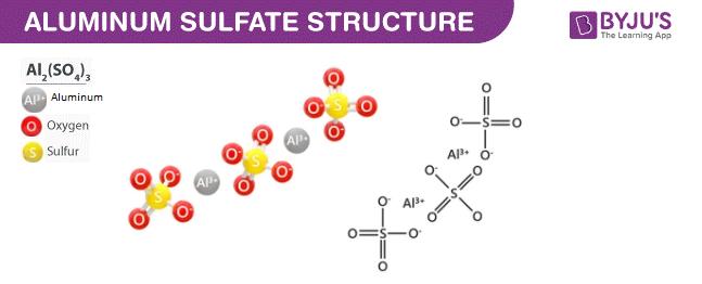 Aluminium Sulfate Structure