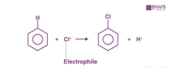 Aromatic Halogenation