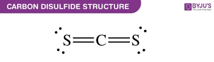 Carbon Disulfide Structure