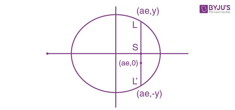 latus rectum of ellipse