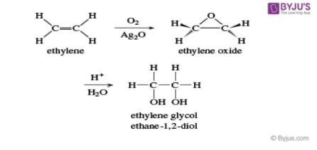 Preparation of Ethylene Glycol From Ethylene Oxide