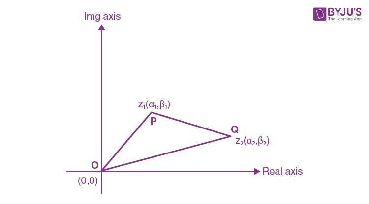 Distance between Two Points in Complex Plane