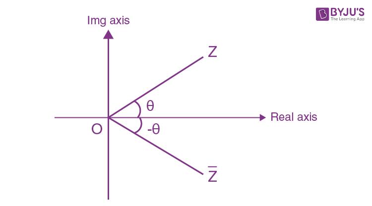 Complex Number Polar Form