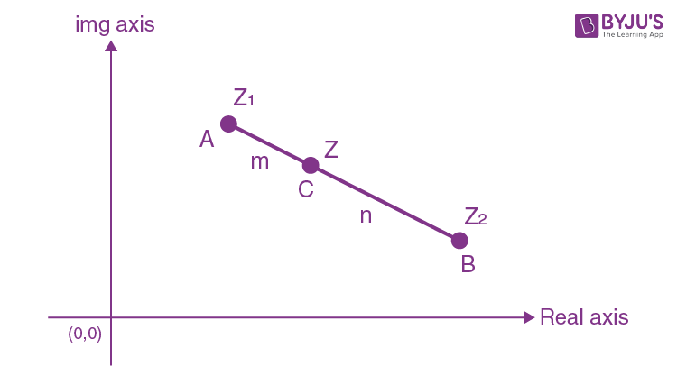 Equation of Straight Line Passing through Two Points