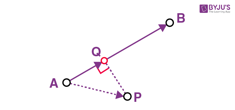 Projection of a Point on a Line