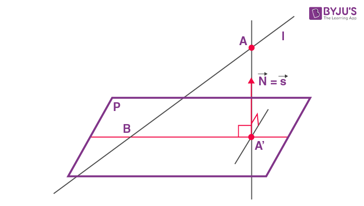 What is the Projection of a Line on a Plane?