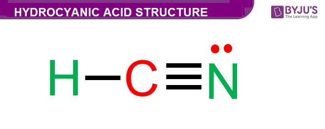 Hydrocyanic Acid Structure