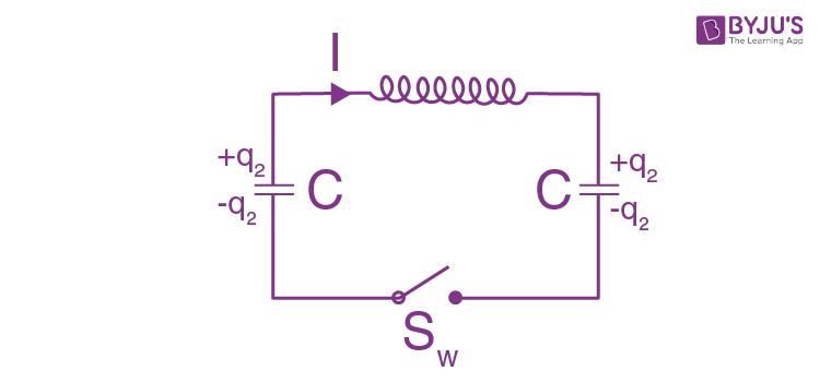 IE IRODOV Solutions on Electric Oscillations Solution 6