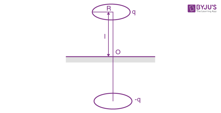 IE IRODOV Solutions Conductors and dielectrics in an electric field Question 9