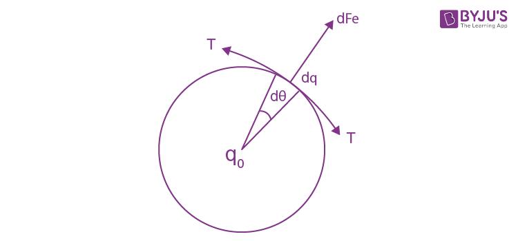 IE IRODOV Solutions Constant Electric Field in Vacuum Question 5