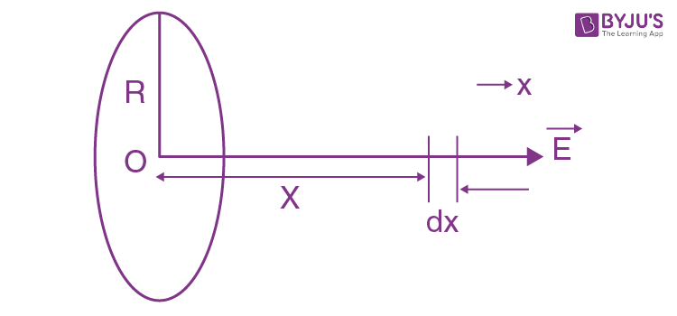 IE IRODOV Solutions Constant Electric Field in Vacuum Question 11