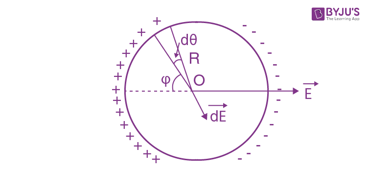 IE IRODOV Solutions Constant Electric Field in Vacuum Question 12