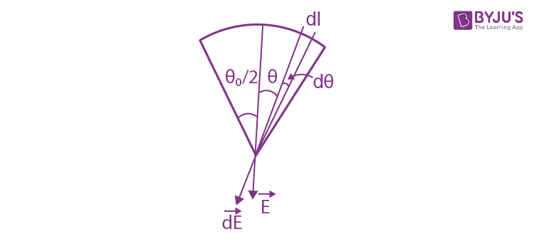 Solved IE IRODOV Constant Electric Field in Vacuum Question 1