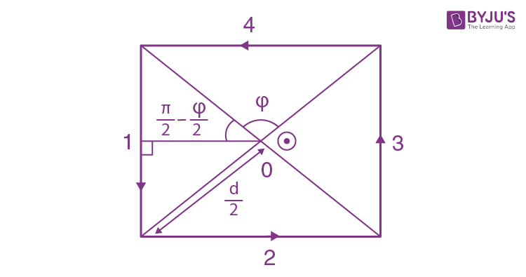 IE IRODOV Solutions Constant Magnetic Field Magnetics Question 3