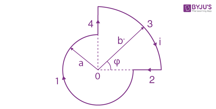 Solved IE IRODOV Constant Magnetic Field Magnetics Question 5