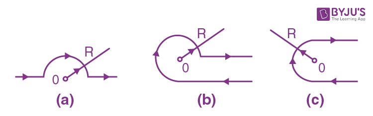IE IRODOV Solutions Constant Magnetic Field Magnetics Question 8