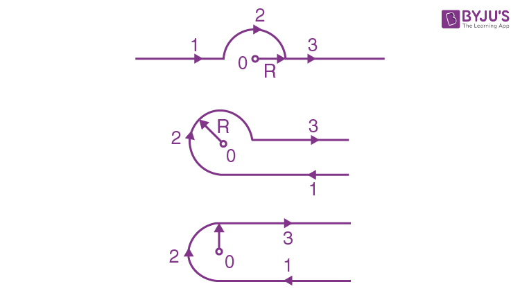 Solved IE IRODOV Constant Magnetic Field Magnetics Question 8