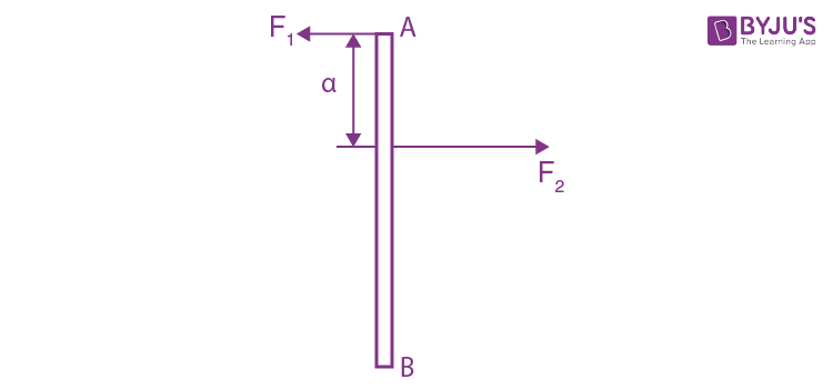 Dynamics Of A Solid Body JEE Solution