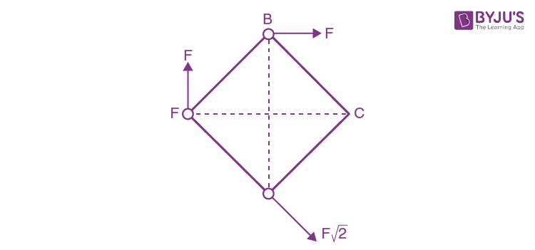 JEE Solution Dynamics Of A Solid Body