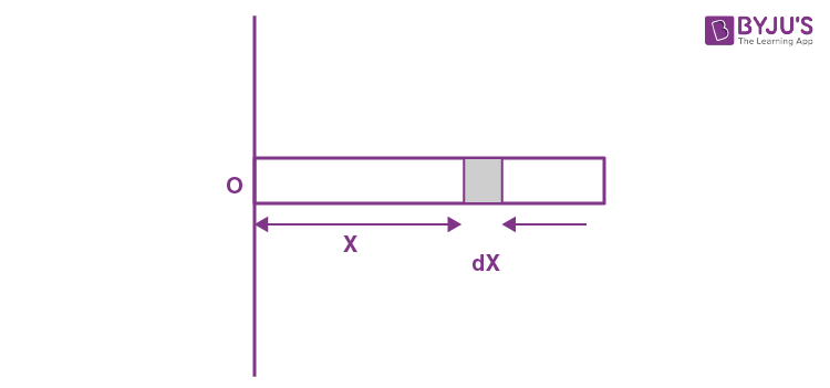 Dynamics Of Solid Body JEE Solution