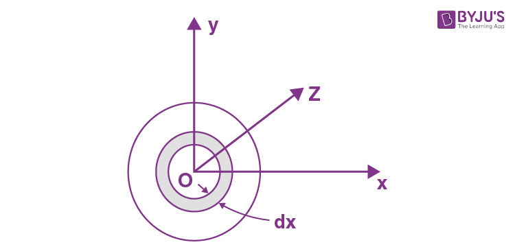 JEE Solution Paper Dynamics Of Solid Body