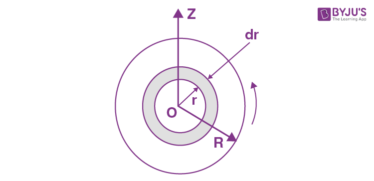 JEE Solutions Papers Dynamics Of A Solid Body