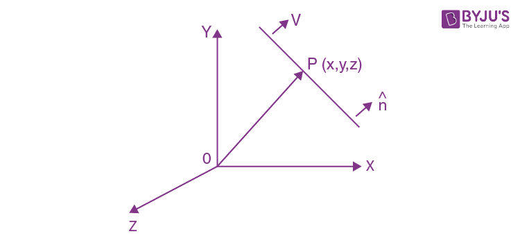 IE IRODOV Solutions Chapter 4.3 Elastic Waves