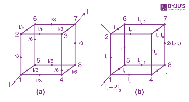 IE IRODOV Electric current Solved Question 4