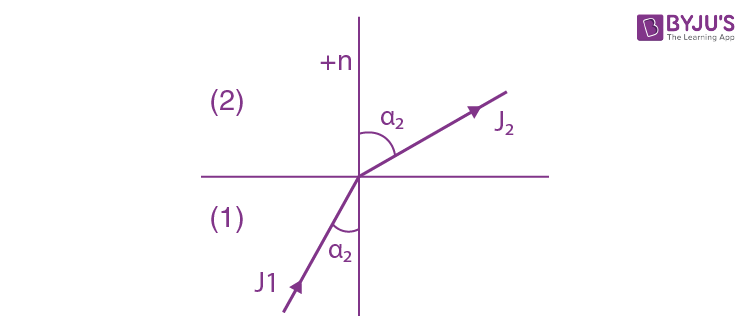 IE IRODOV Solutions Electric Current Question 18