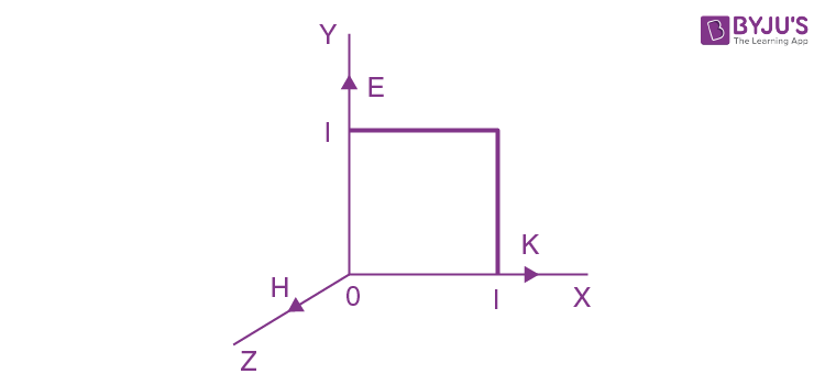IE IRODOV Chapter 4.4 Solutions
