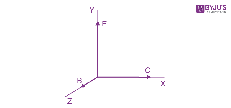 IE IRODOV Chapter 4.4 Question 7