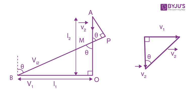 JEE Book Kinematics Paper Solution