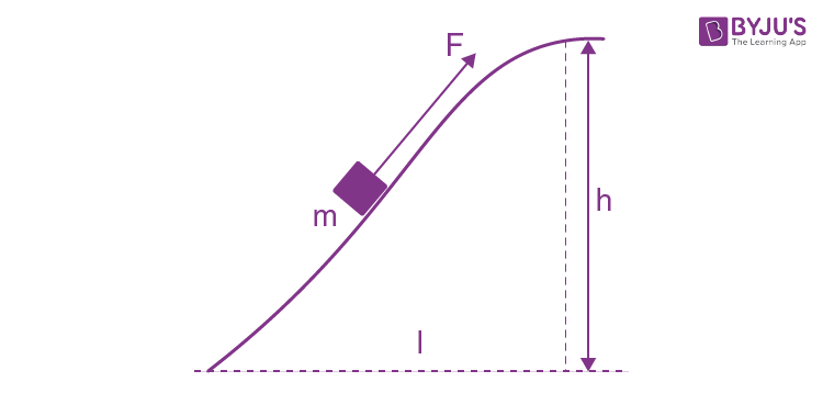 Law Of Conservation Of Energy Solution
