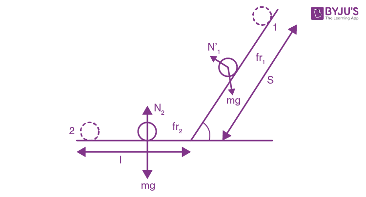 Solution Paper Law Of Conservation Of Energy
