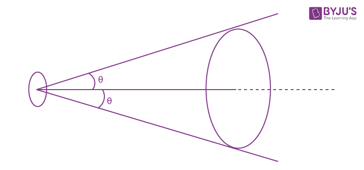 Photometry And Geometrical Optics IE Irodov Solution