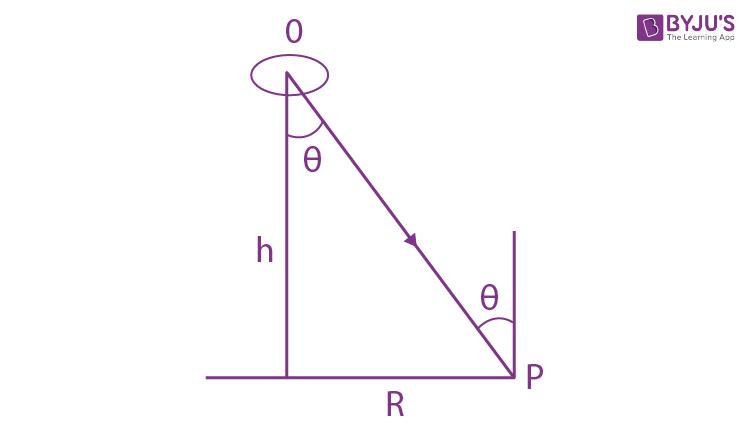 IE Irodov Photometry And Geometrical Optics Solutions