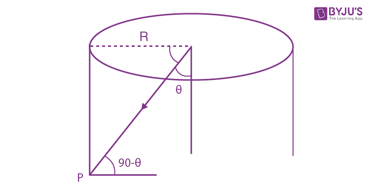 Solutions IE Irodov Photometry And Geometrical Optics