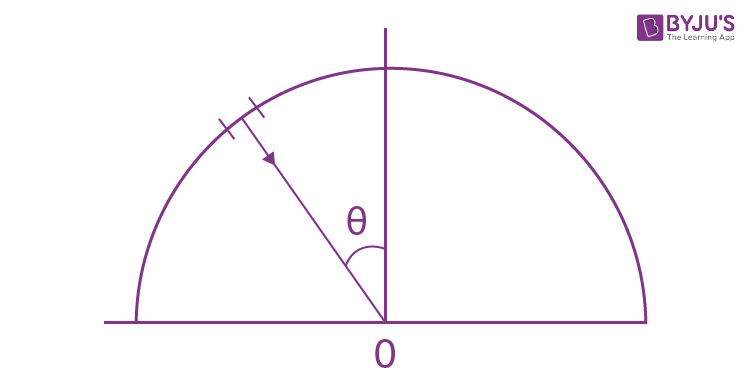 IE Irodov Solutions Photometry And Geometrical Optics