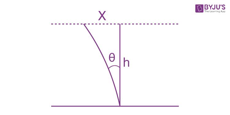 Solution Of IE Irodov Photometry And Geometrical Optics