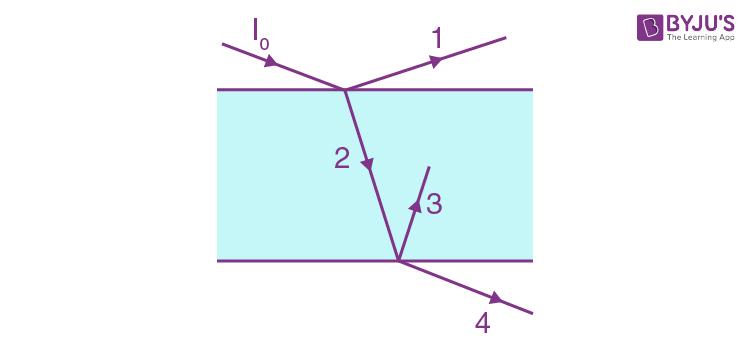Polarization Of Light Part 5 IE Irodov Solutions