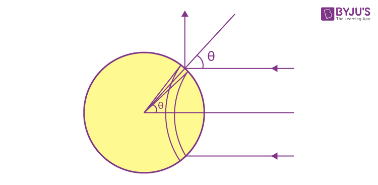 IE IRODOV Solutions Chapter 5.7 Question 13