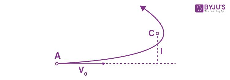 Solution Paper Universal Gravitation