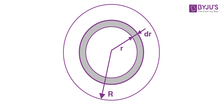 Solution Paper Of Universal Gravitation
