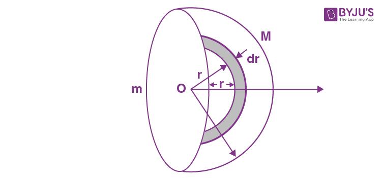 Solutions Of Universal Gravitation
